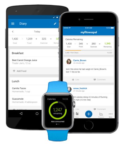 the myfitnesspal app and apple watch
