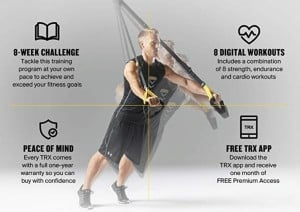 trx options and features
