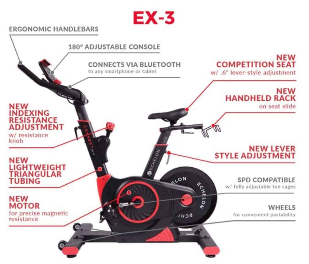 All of the new features with the Echelon EX3 Max