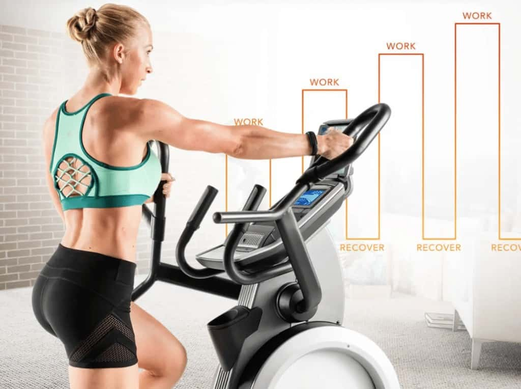 how the hiit workout system works